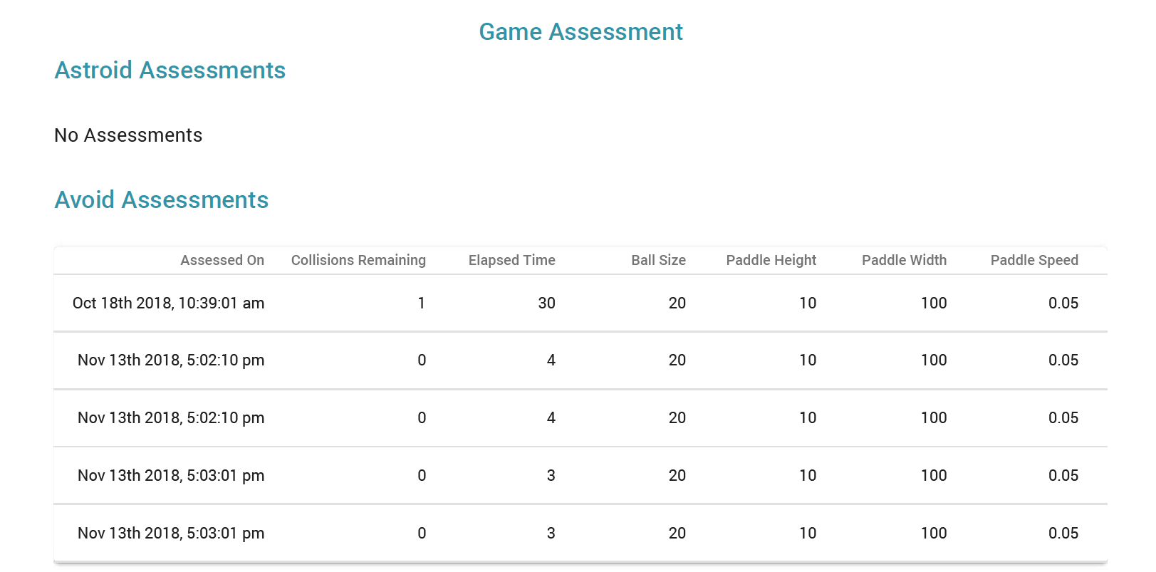 Balance Games-Avoid-Results